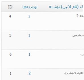 آی دی - یافتن id دسته ای خاص در وردپرس